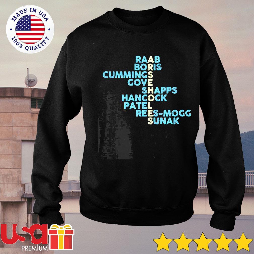 Arseholes Raab Boris Cummings Gove Shapps Hancock Patel s sweater